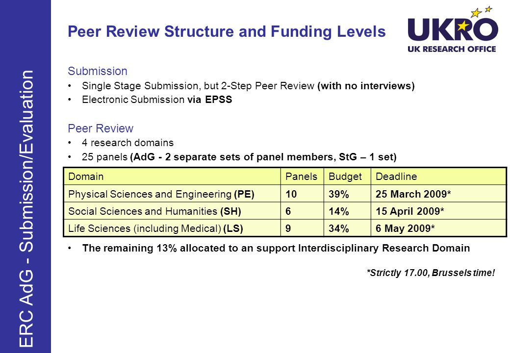 Peer Review Structure and Funding Levels