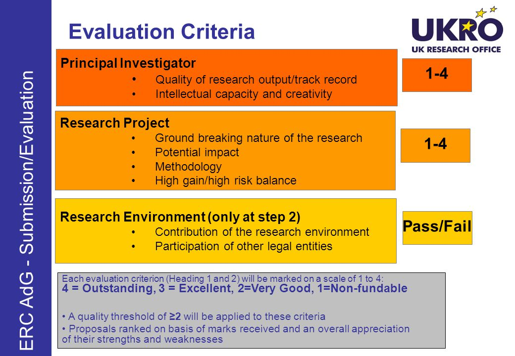 Evaluation Criteria ERC AdG - Submission/Evaluation 1-4 1-4 Pass/Fail