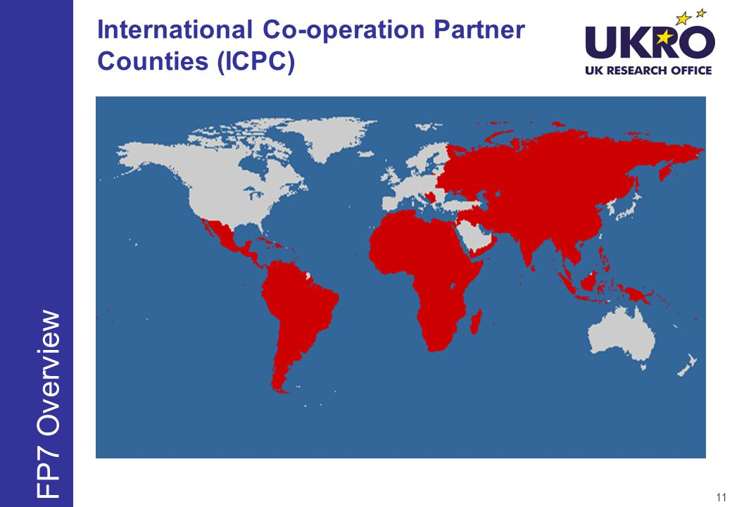 International Co-operation Partner Counties (ICPC)