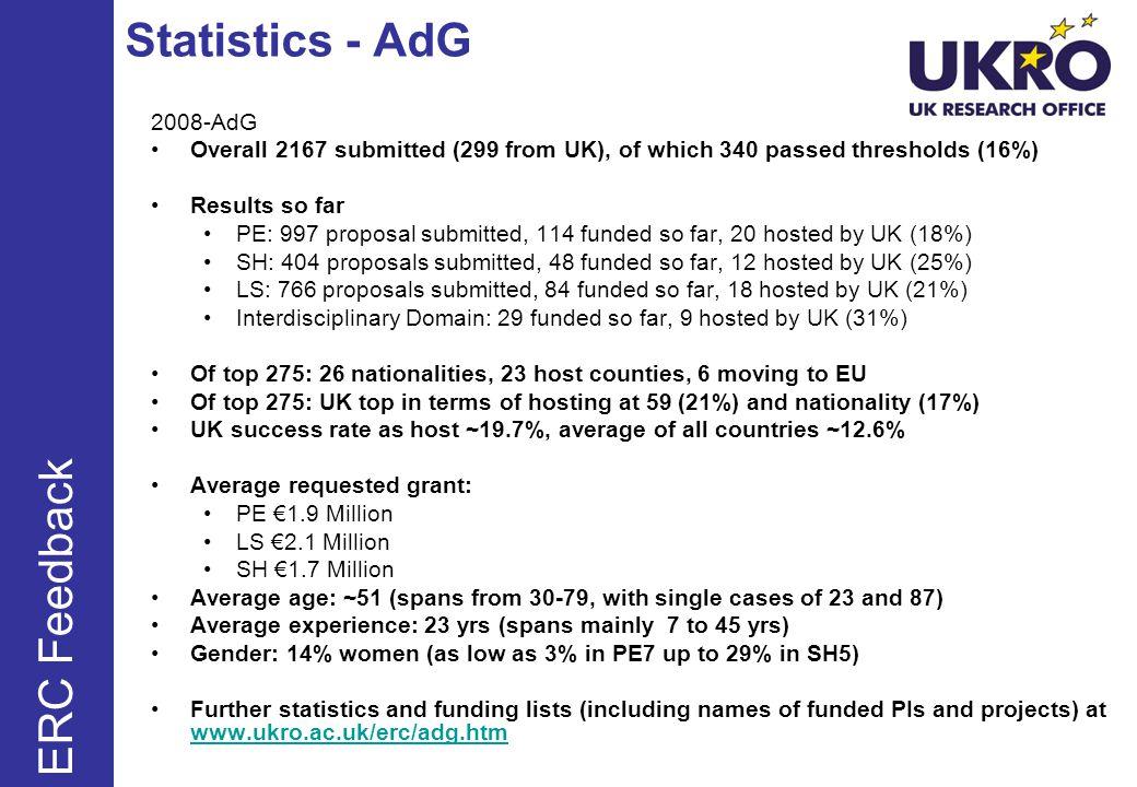 Statistics - AdG ERC Feedback 2008-AdG