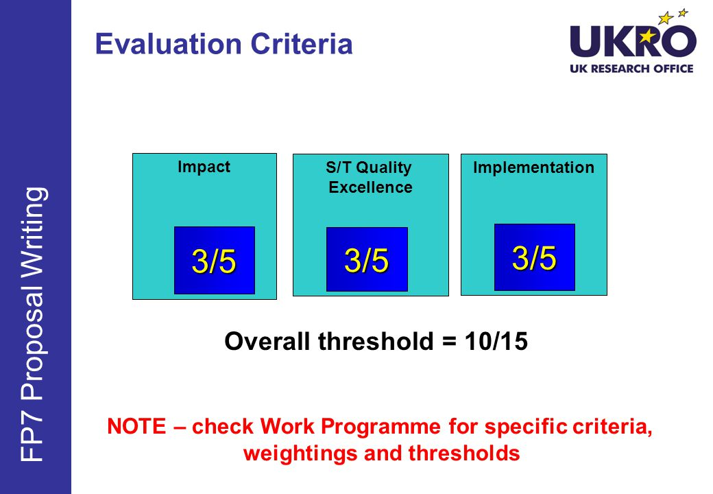 3/5 3/5 3/5 Evaluation Criteria FP7 Proposal Writing