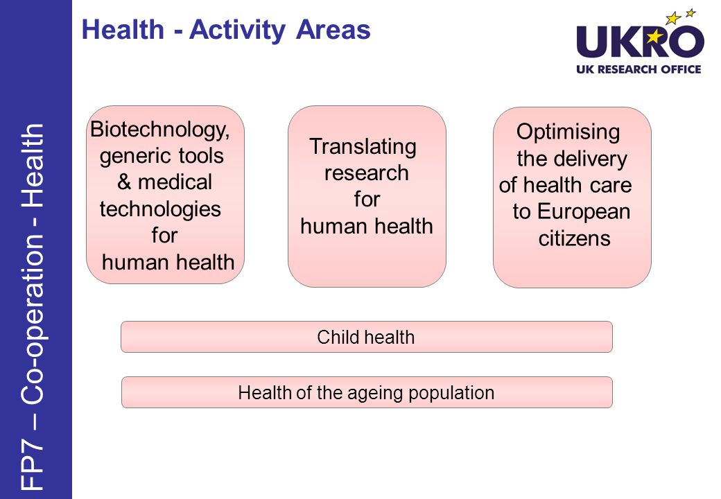 Health of the ageing population
