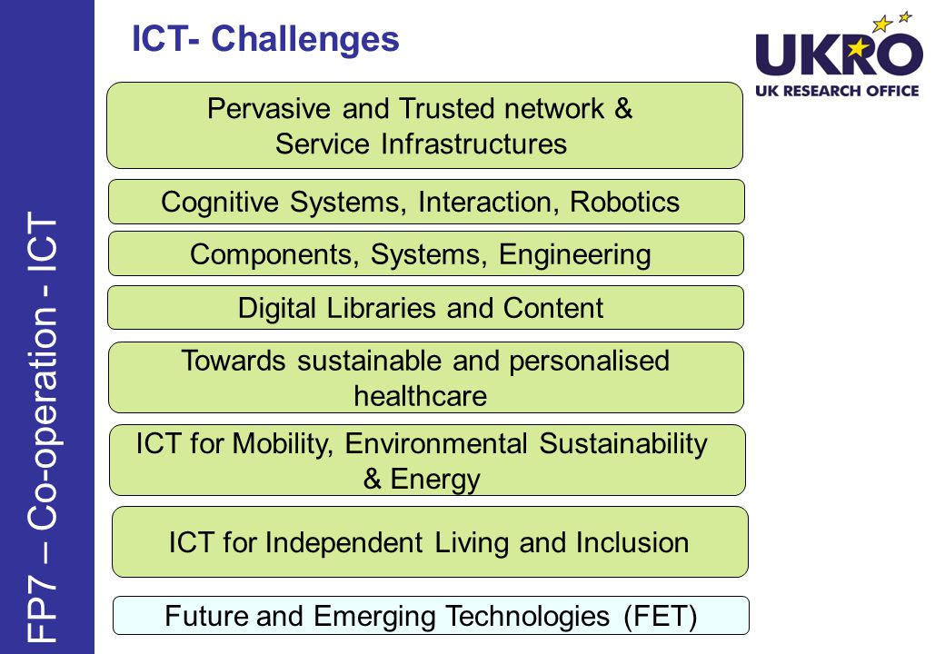 FP7 – Co-operation - ICT ICT- Challenges