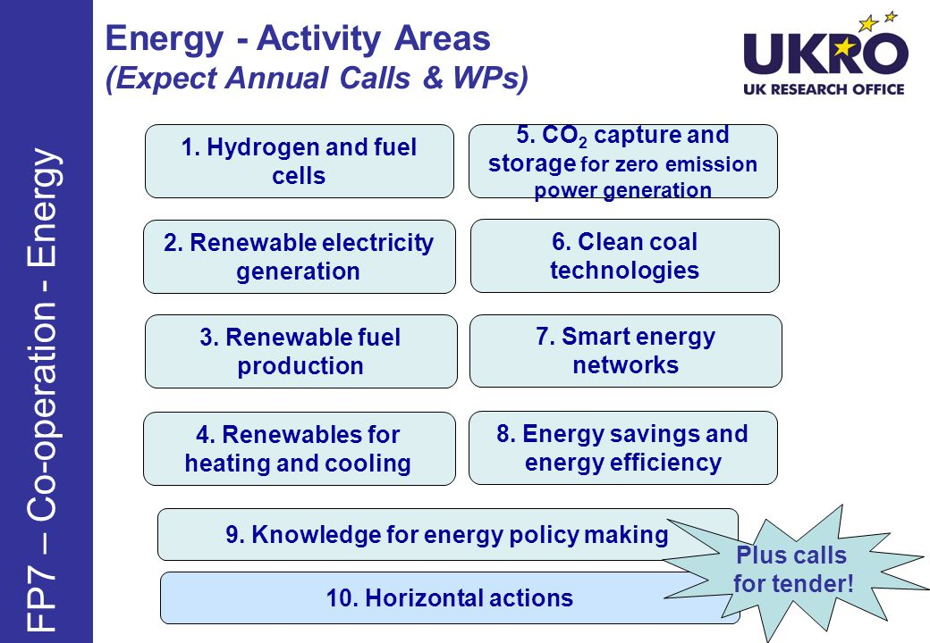 FP7 – Co-operation - Energy