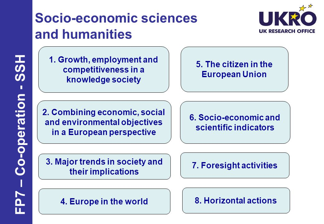 Socio-economic sciences and humanities
