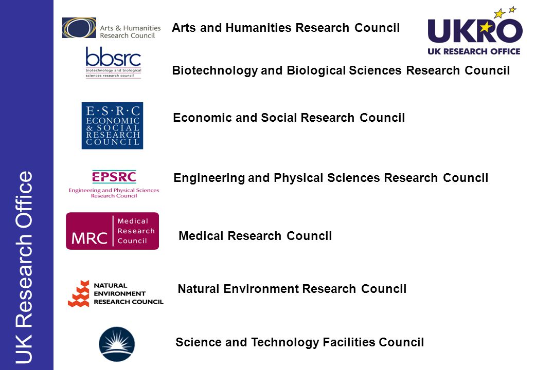 UK Research Office Arts and Humanities Research Council