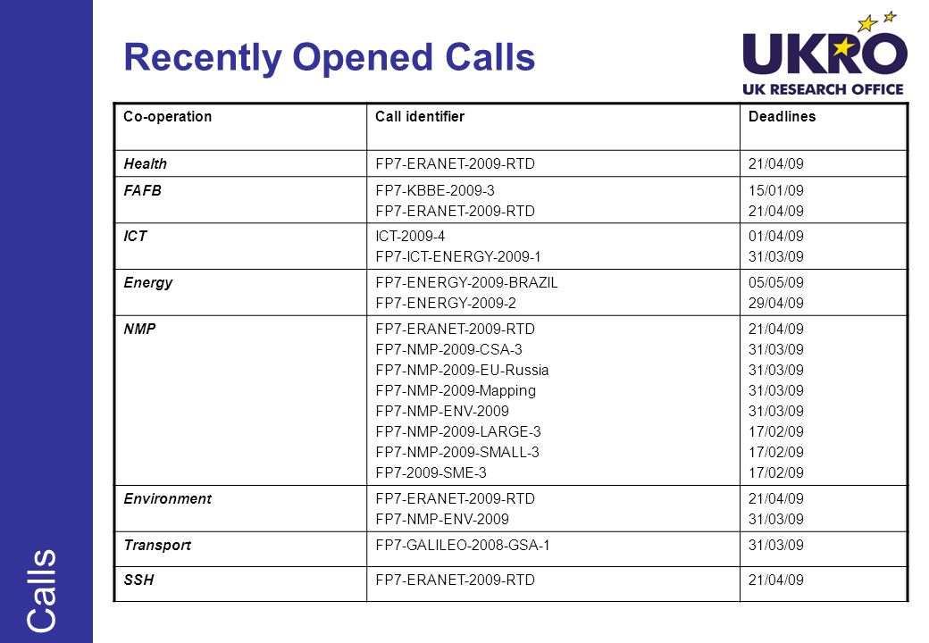 Recently Opened Calls Calls Co-operation Call identifier Deadlines