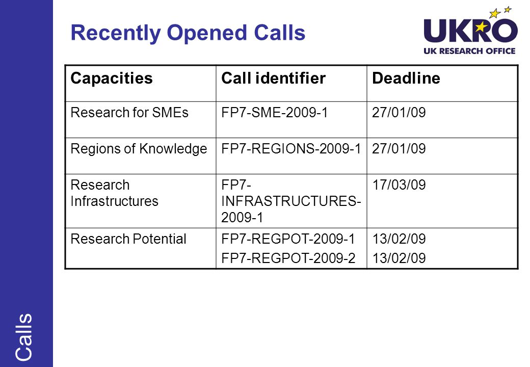 Recently Opened Calls Calls Capacities Call identifier Deadline