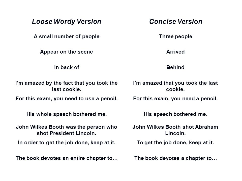 Loose Wordy Version Concise Version
