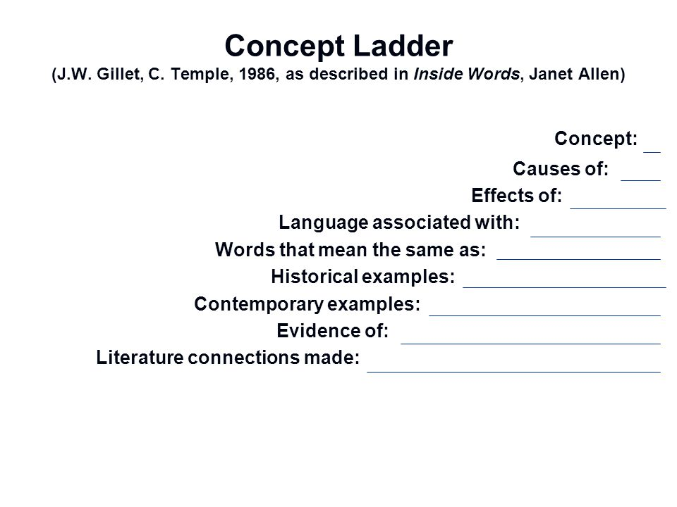 Concept Ladder (J. W. Gillet, C