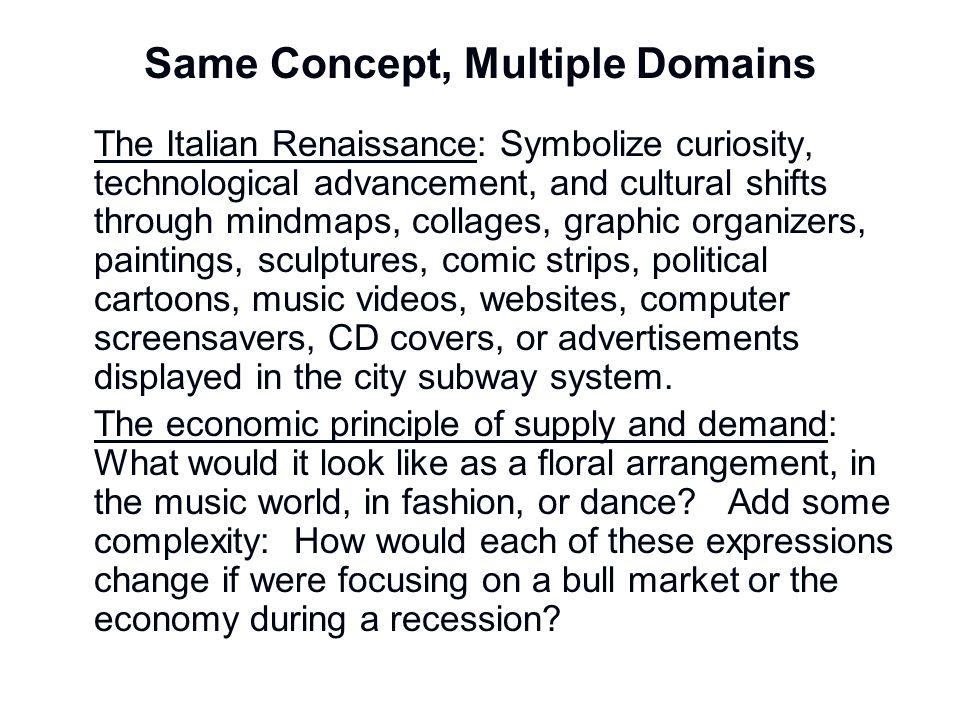 Same Concept, Multiple Domains