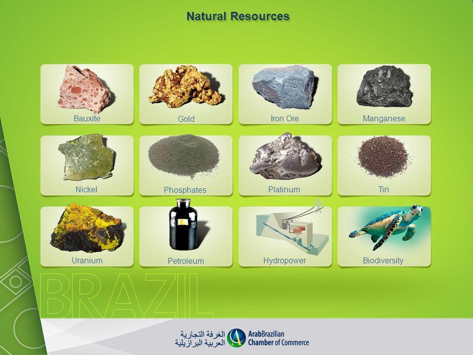 Natural Resources Bauxite Gold Iron Ore Manganese Nickel Phosphates