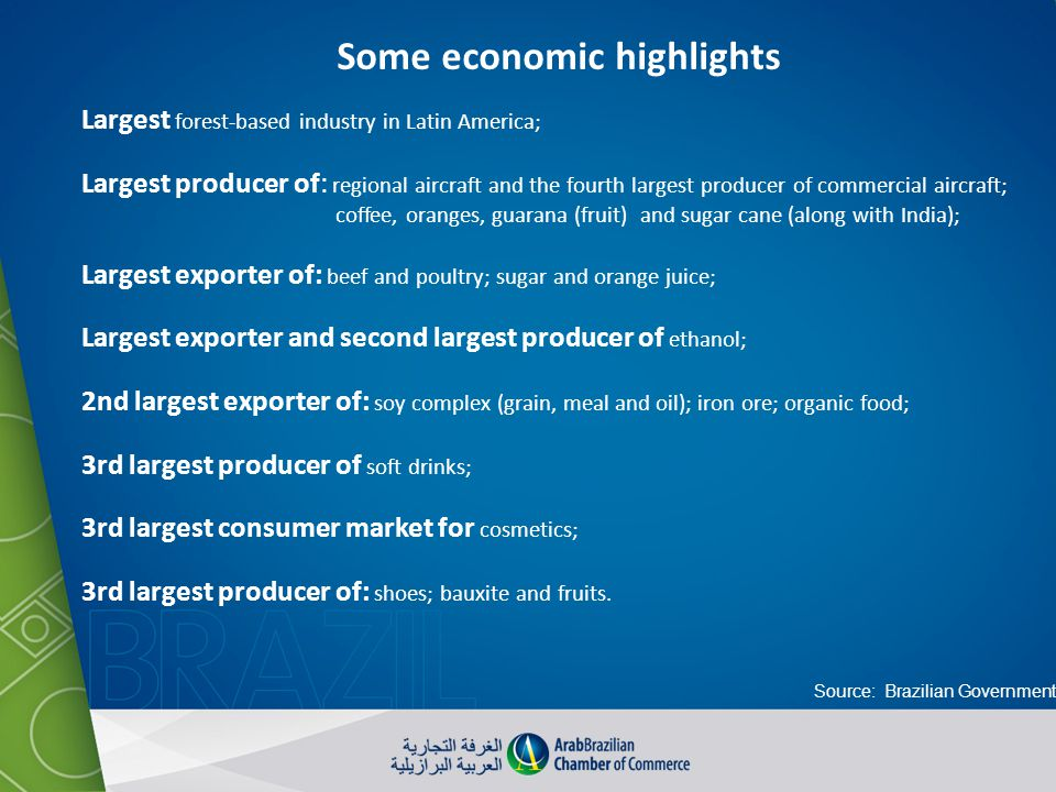 Some economic highlights