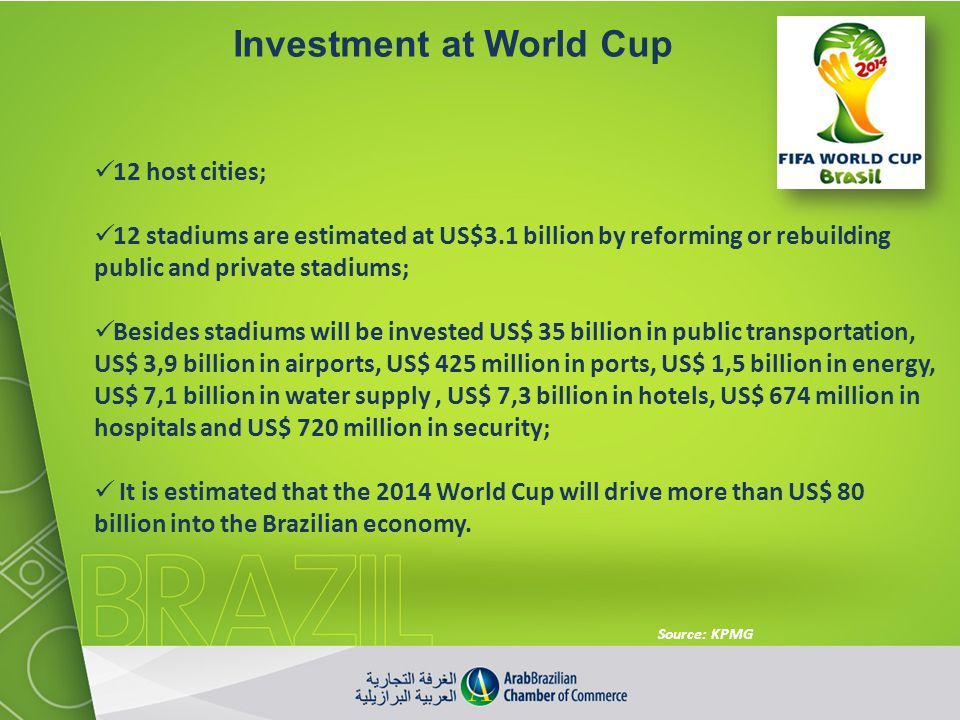 Investment at World Cup