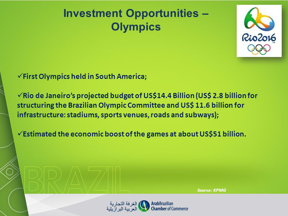 Investment Opportunities – Olympics