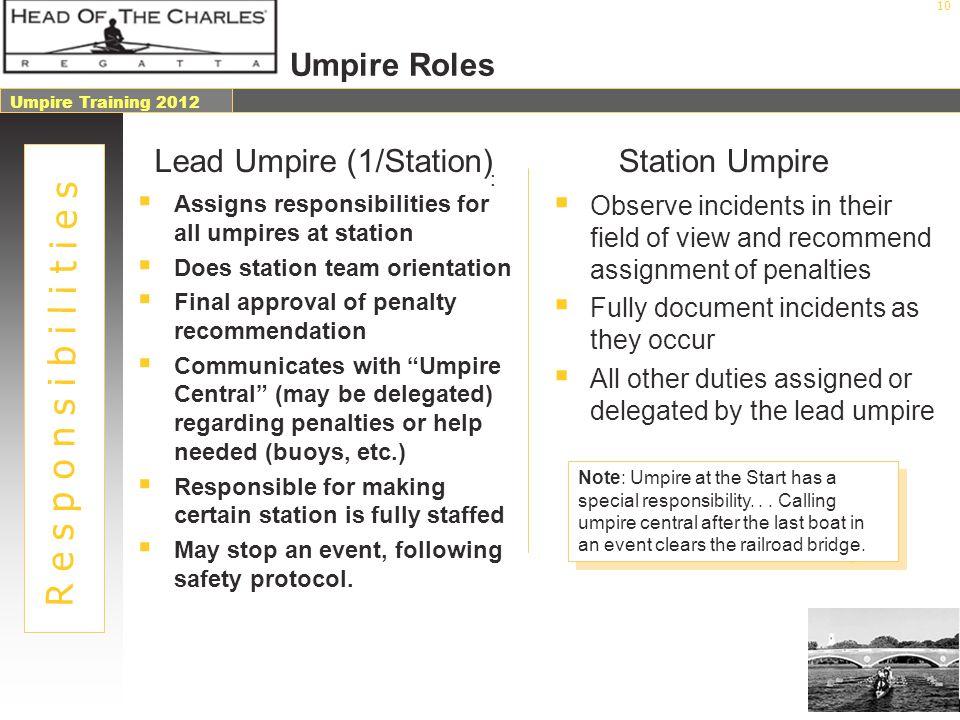 R e s p o n s i b i l i t i e s Umpire Roles Lead Umpire (1/Station)