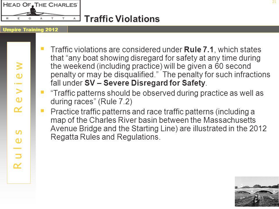 R u l e s R e v i e w Traffic Violations