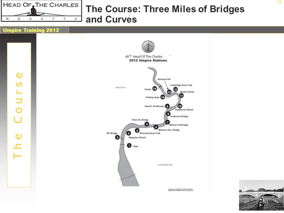 The Course: Three Miles of Bridges and Curves