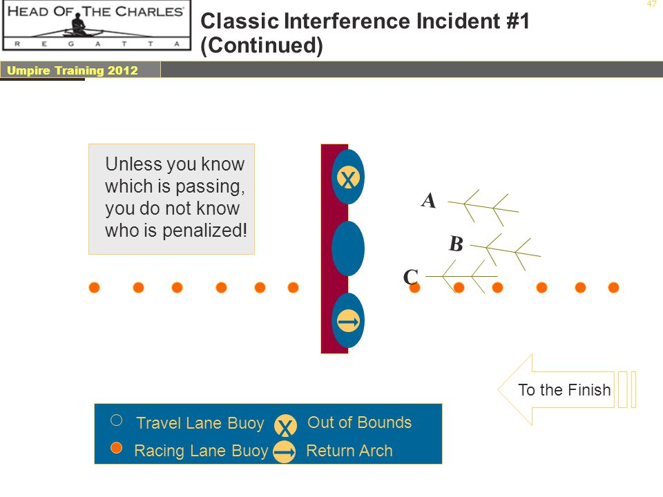 Classic Interference Incident #1 (Continued)