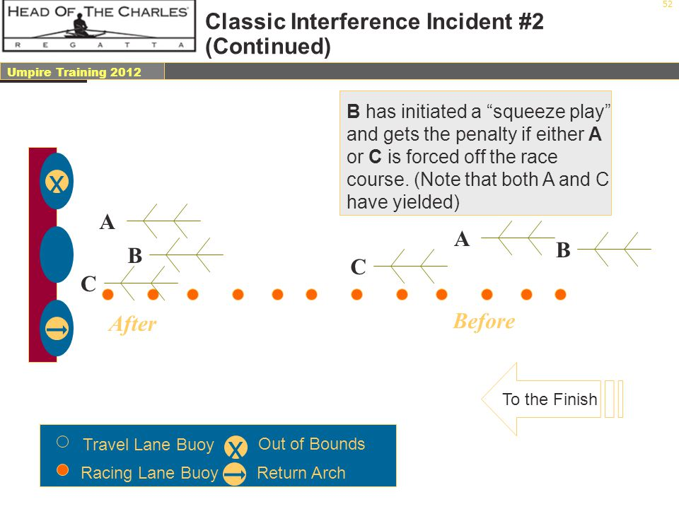 Classic Interference Incident #2 (Continued)