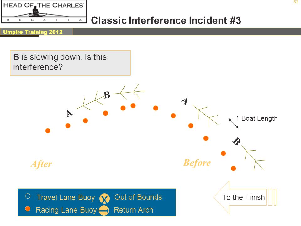 Classic Interference Incident #3