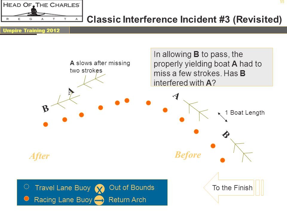 Classic Interference Incident #3 (Revisited)