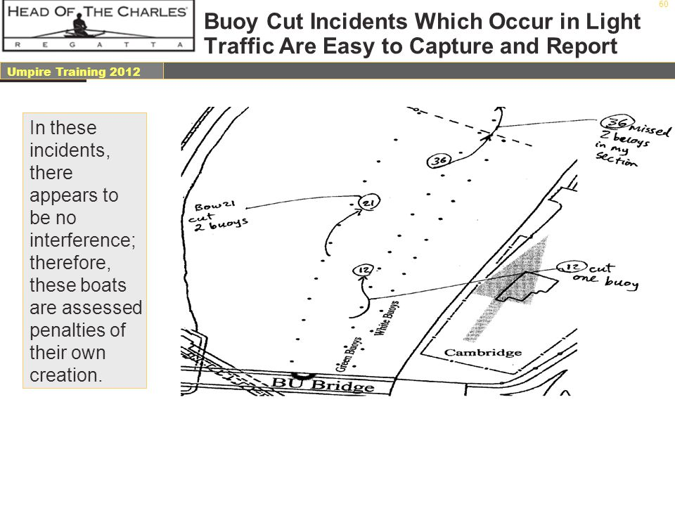 Buoy Cut Incidents Which Occur in Light Traffic Are Easy to Capture and Report
