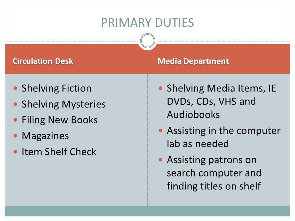PRIMARY DUTIES Shelving Fiction Shelving Mysteries Filing New Books