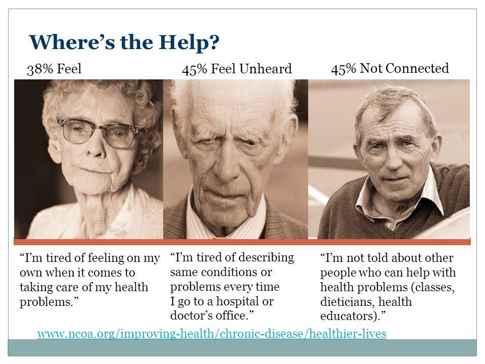 Where's the Help 38% Feel Abandoned 45% Feel Unheard