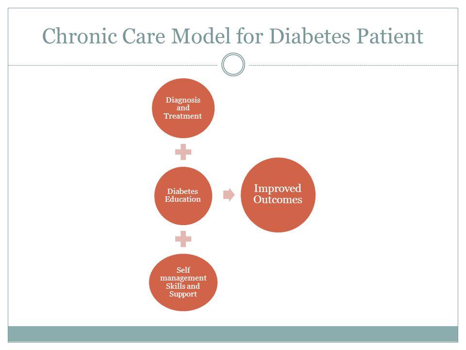 Chronic Care Model for Diabetes Patient