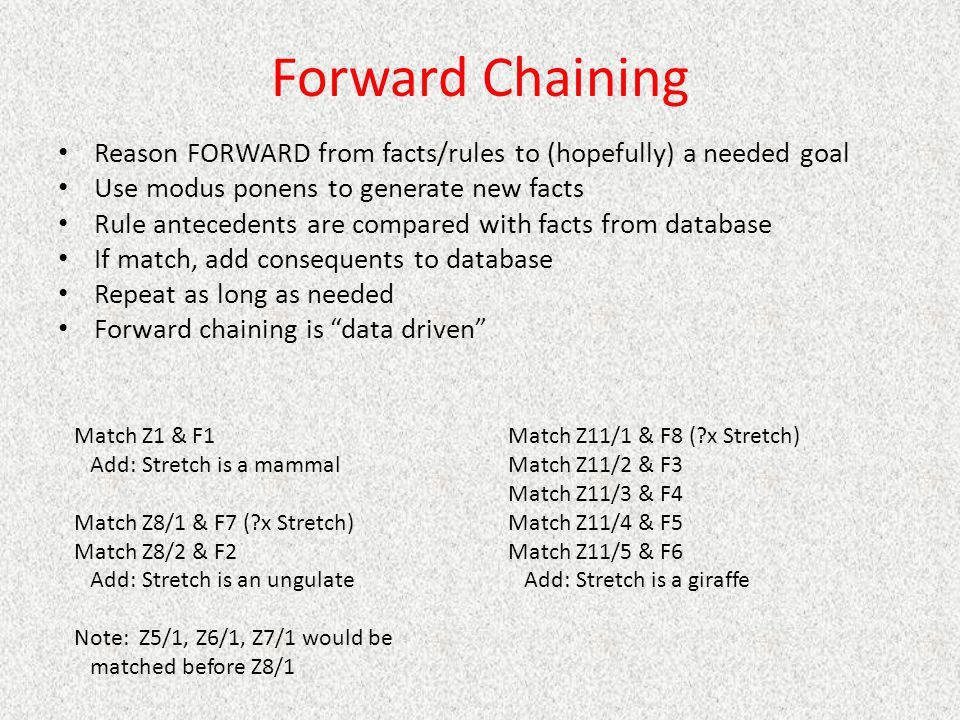 Forward Chaining Reason FORWARD from facts/rules to (hopefully) a needed goal. Use modus ponens to generate new facts.