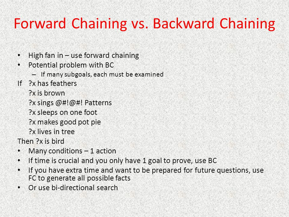Forward Chaining vs. Backward Chaining