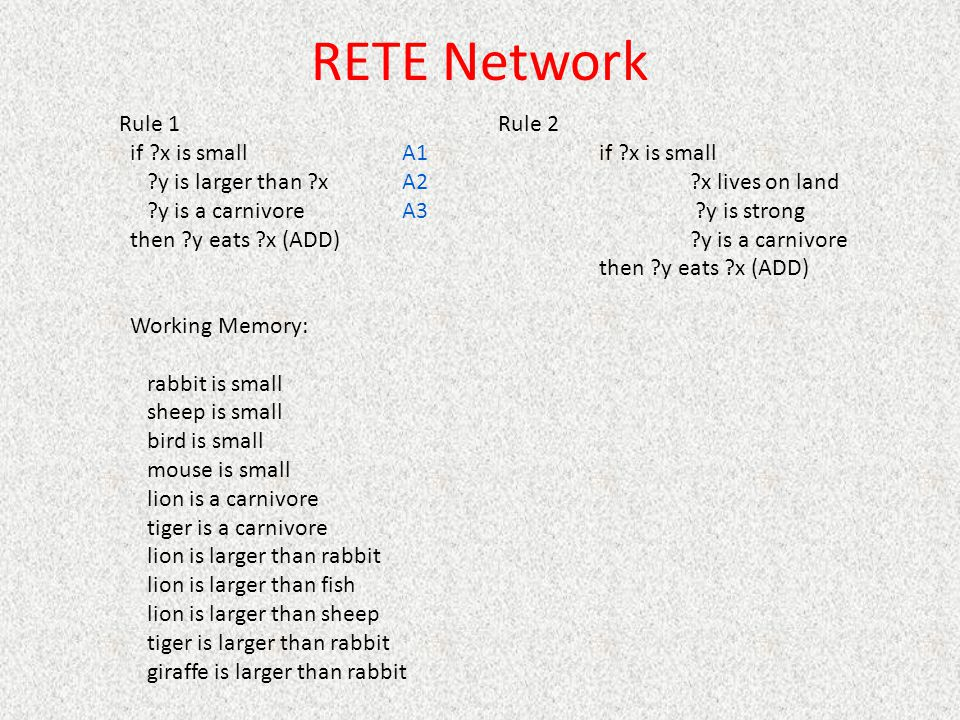 RETE Network Rule 1 Rule 2 if x is small A1 if x is small