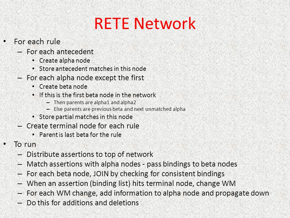 RETE Network For each rule To run For each antecedent