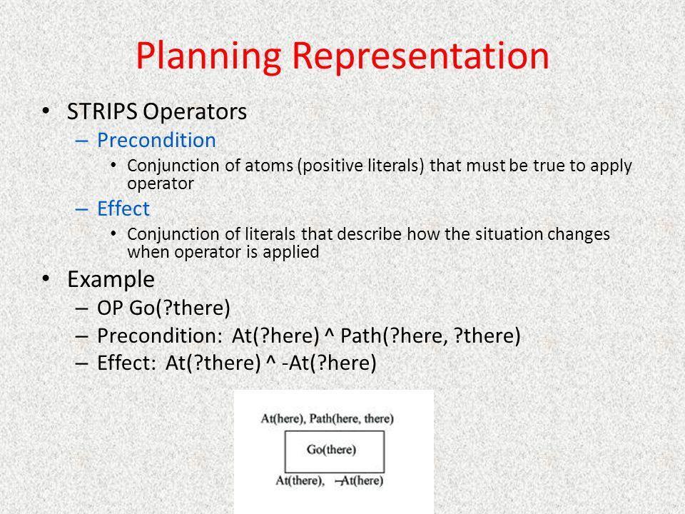Planning Representation