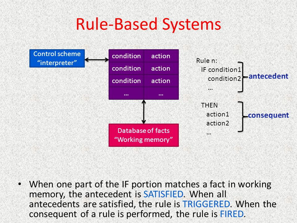 Rule-Based Systems Control scheme interpreter condition. action. … Rule n: IF condition1. condition2.