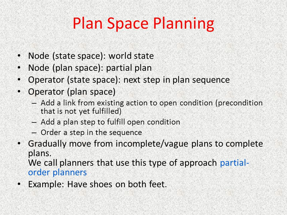 Plan Space Planning Node (state space): world state