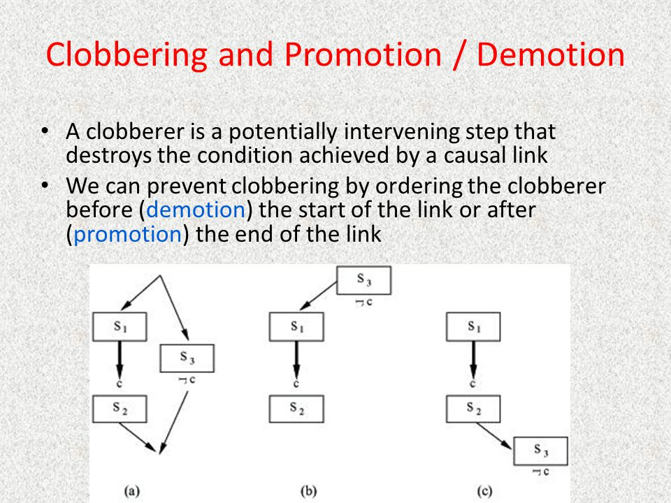 Clobbering and Promotion / Demotion