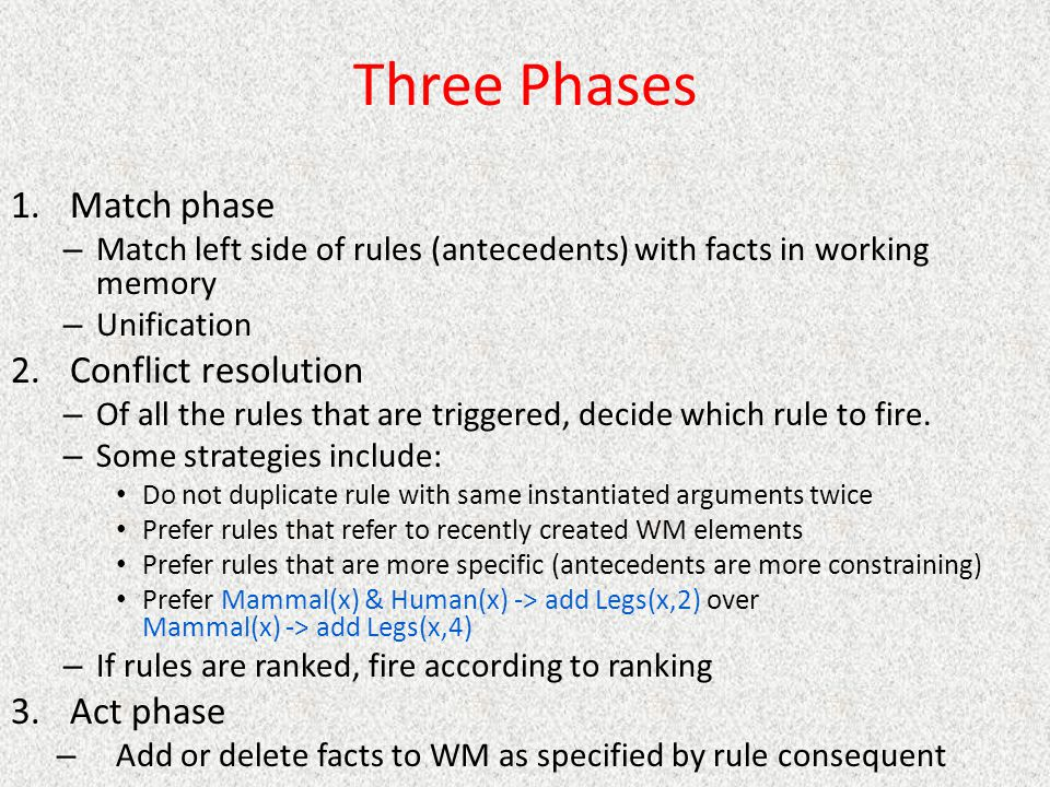 Three Phases Match phase Conflict resolution Act phase