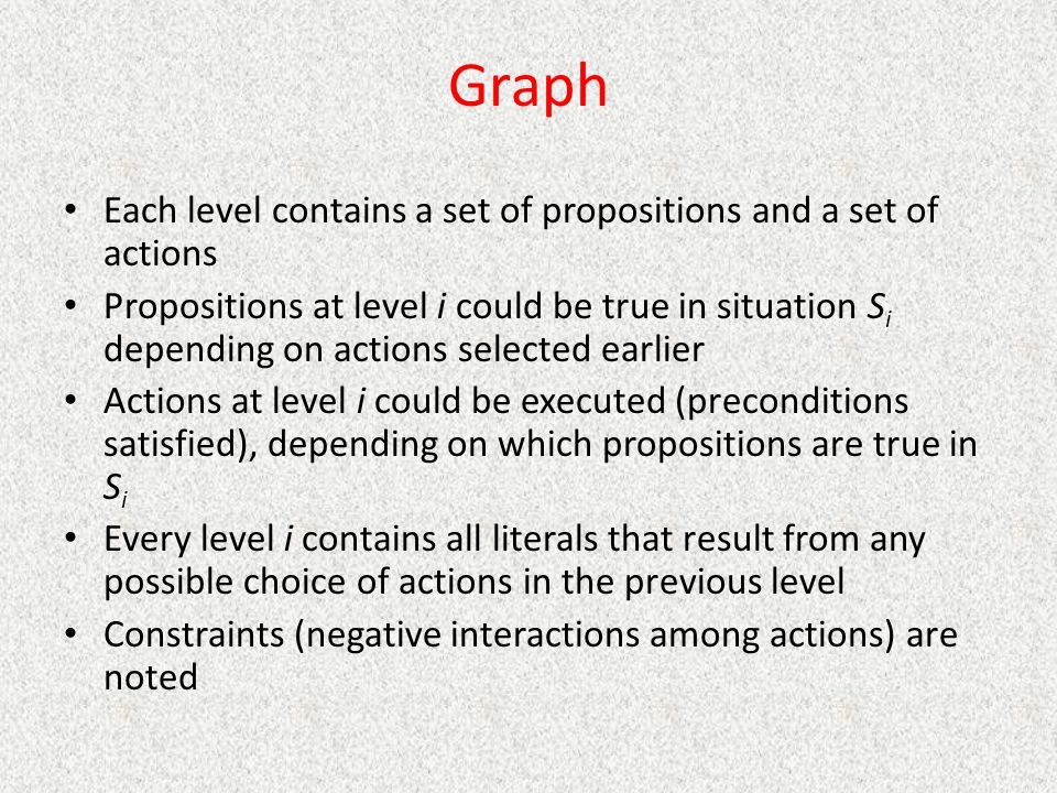Graph Each level contains a set of propositions and a set of actions