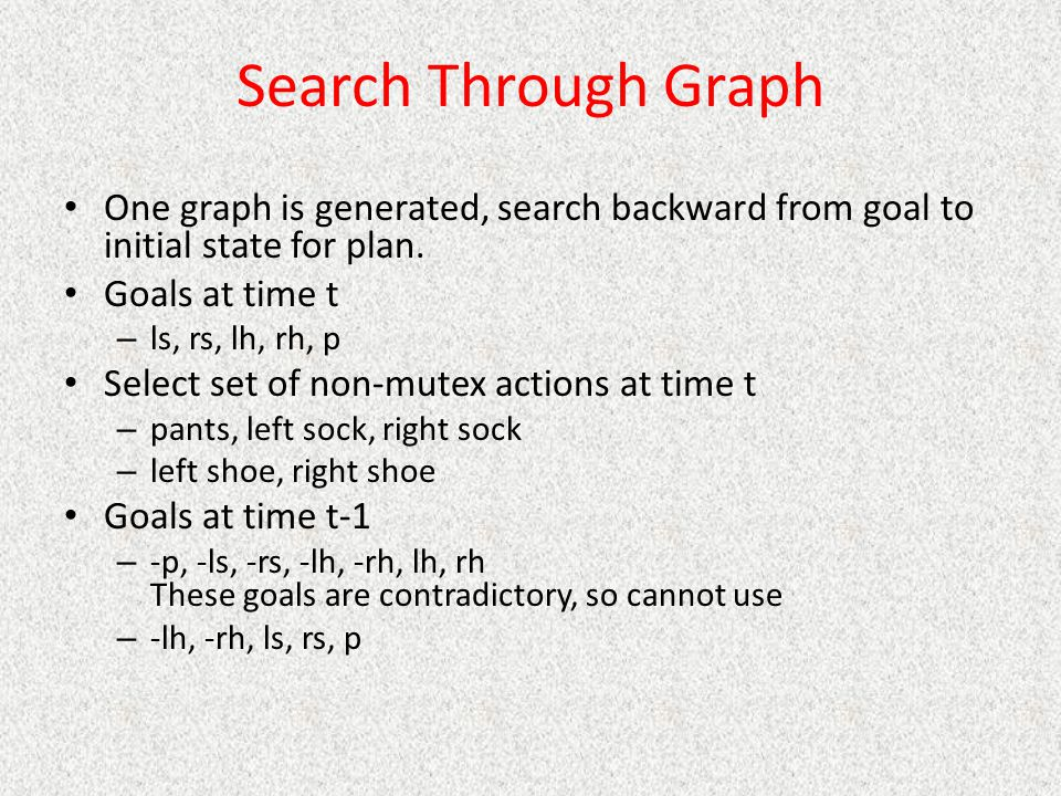 Search Through Graph One graph is generated, search backward from goal to initial state for plan. Goals at time t.