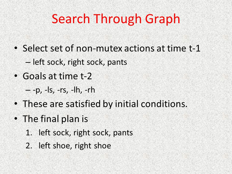 Search Through Graph Select set of non-mutex actions at time t-1