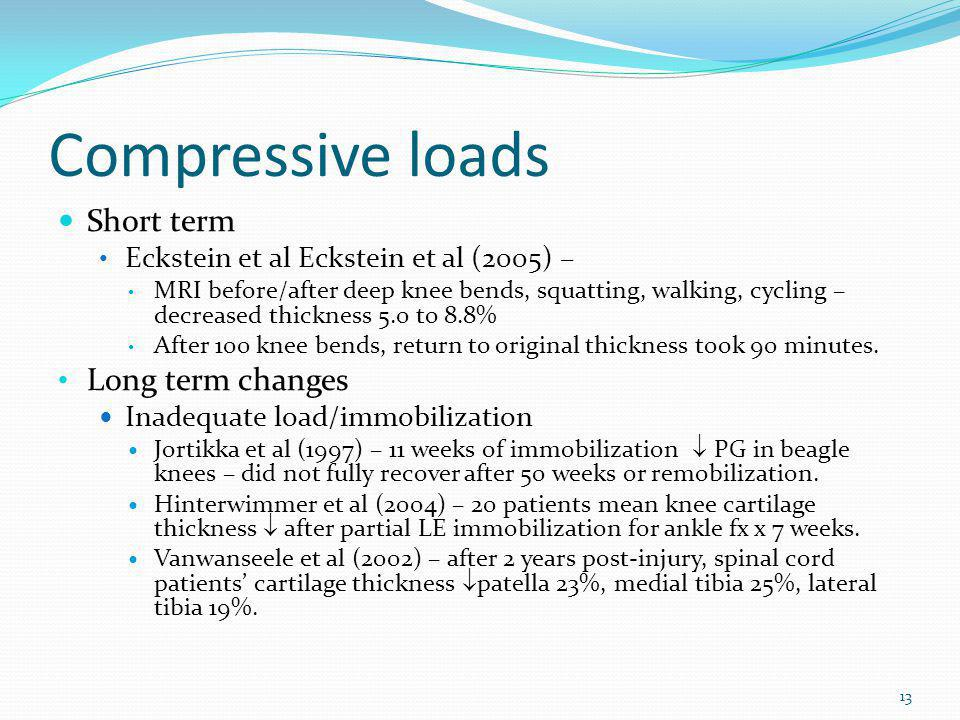 Compressive loads Short term Long term changes