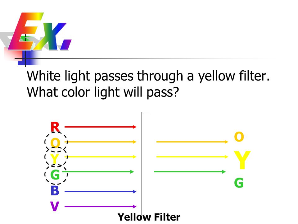 Ex. White light passes through a yellow filter. What color light will pass.