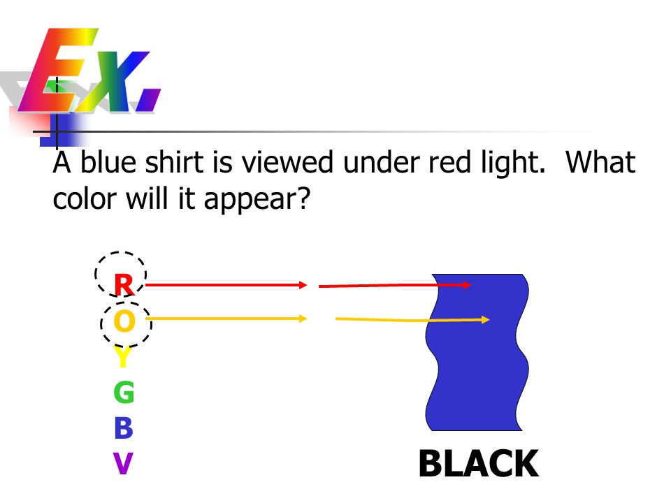 Ex. A blue shirt is viewed under red light. What color will it appear ROYGBV BLACK