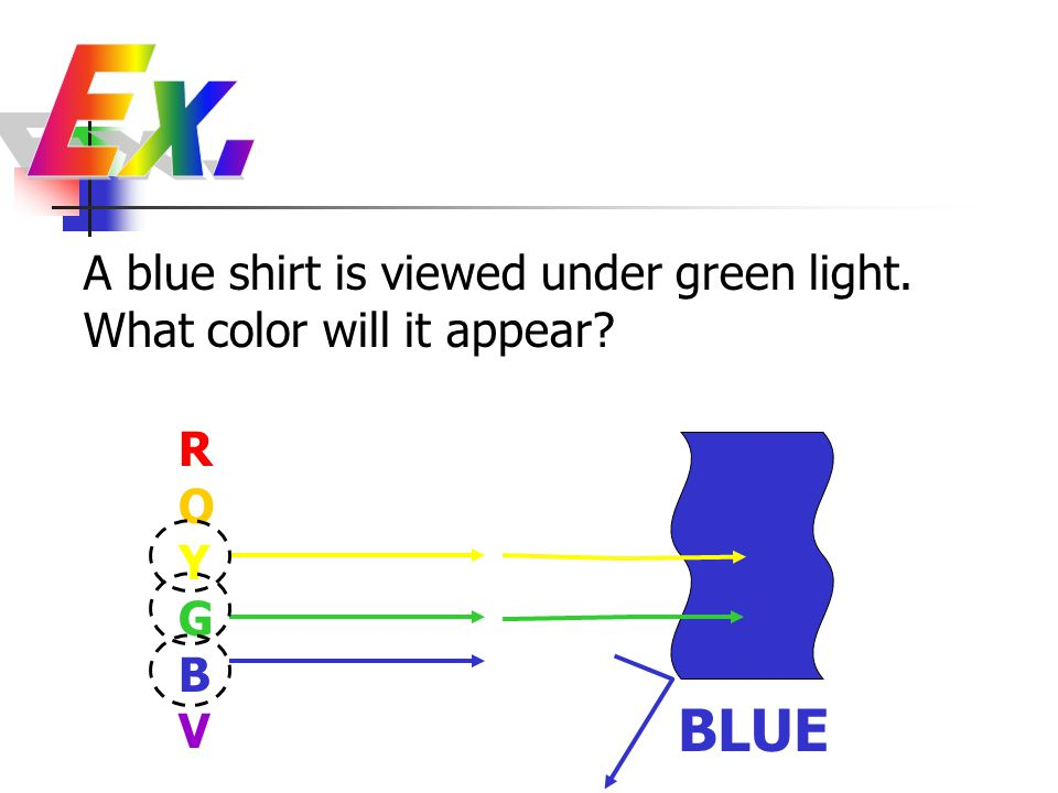 Ex. A blue shirt is viewed under green light. What color will it appear ROYGBV BLUE