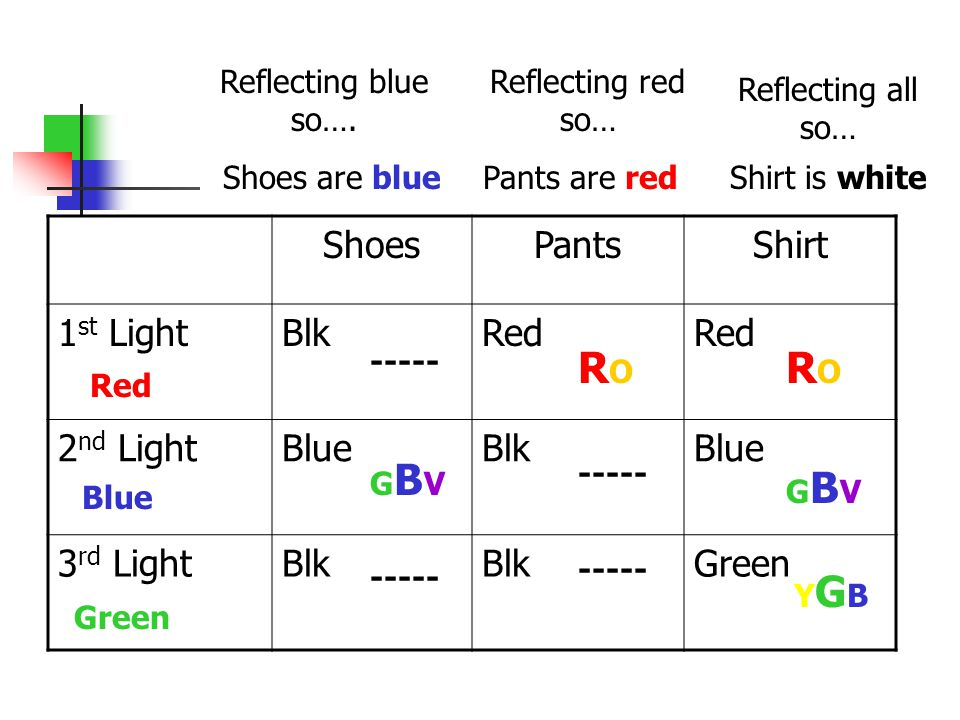 RO RO Shoes Pants Shirt 1st Light Blk Red 2nd Light Blue 3rd Light