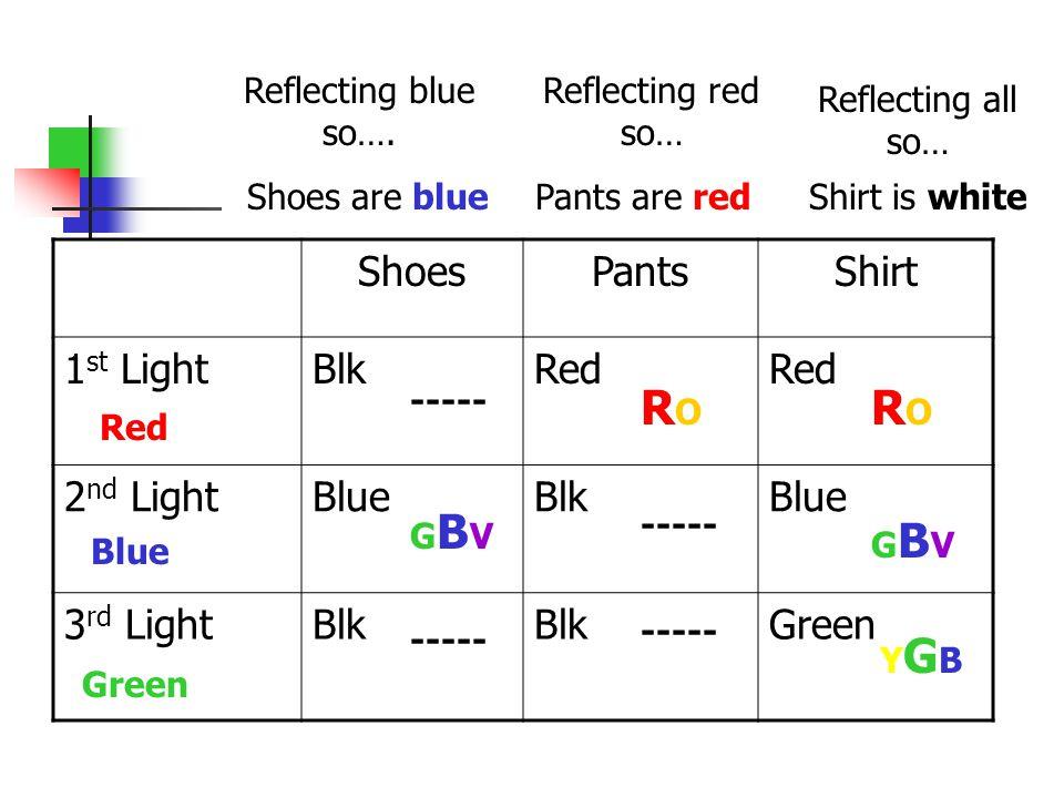 RO RO Shoes Pants Shirt 1st Light Blk Red 2nd Light Blue 3rd Light