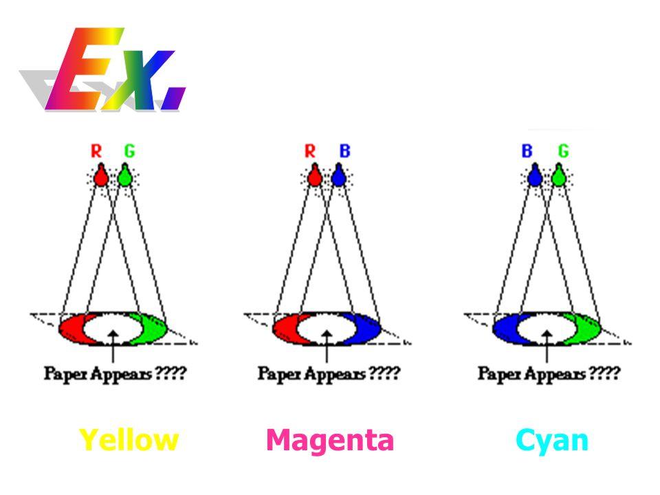 Ex. Yellow Magenta Cyan