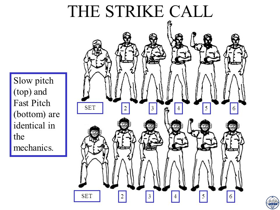 THE STRIKE CALL Slow pitch (top) and Fast Pitch (bottom) are identical in the mechanics. SET. 2. 3.